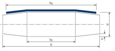 Forme des rouleaux coniques pour le guidage des bandes transporteuses