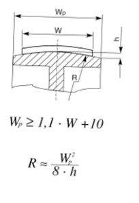 Rayon bombé des courroies de transmission plates polyamide
